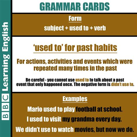 """BBC Learning English on Twitter: """"Let's learn more about"""